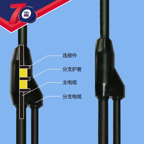 YDF系列预制分支电缆