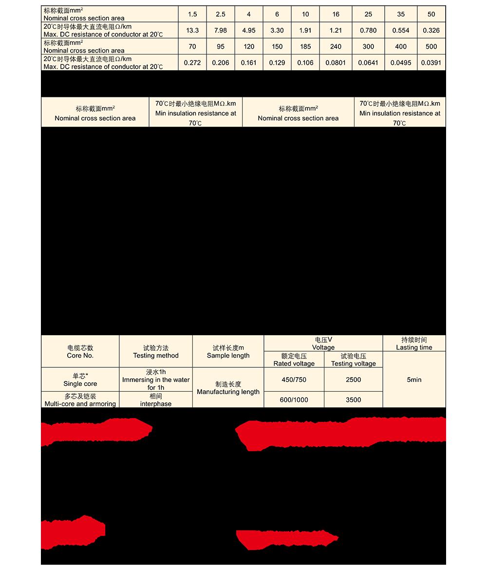 产品型号:RVVZ(ZR-RVV、 ZR-VVR 、ZA-RVV)通信电源用阻燃软电缆 RVVZ22(ZR-RVV22、 ZR-VVR22 、ZA-RVV22)通信电源用阻燃钢带铠装软电缆ZR-YJVR、 ZR-YJVR22 通信电源用阻燃软电缆